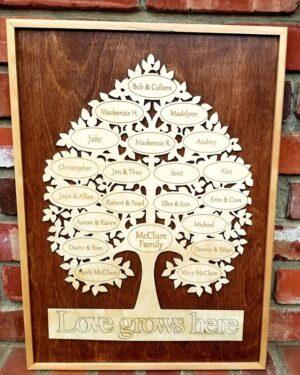 Set in Stone Family Tree